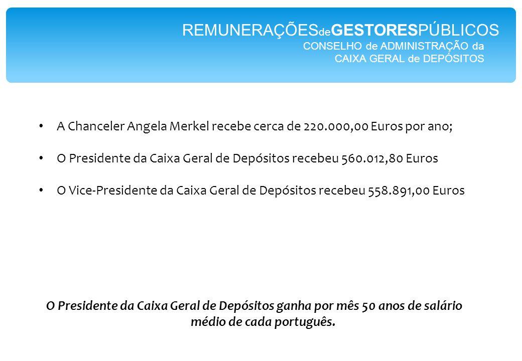 CONSELHO de ADMINISTRAÇÃO da CAIXA GERAL de DEPÓSITOS REMUNERAÇÕES de GESTORESPÚBLICOS A Chanceler Angela Merkel recebe cerca de 220.000,00 Euros por ano; O Presidente da Caixa Geral de Depósitos recebeu 560.012,80 Euros O Vice-Presidente da Caixa Geral de Depósitos recebeu 558.891,00 Euros O Presidente da Caixa Geral de Depósitos ganha por mês 50 anos de salário médio de cada português.