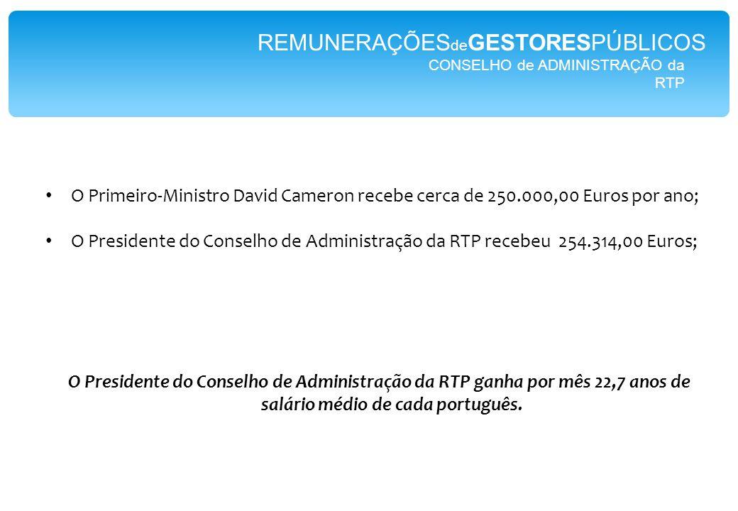 CONSELHO de ADMINISTRAÇÃO da RTP REMUNERAÇÕES de GESTORESPÚBLICOS O Primeiro-Ministro David Cameron recebe cerca de 250.000,00 Euros por ano; O Presidente do Conselho de Administração da RTP recebeu 254.314,00 Euros; O Presidente do Conselho de Administração da RTP ganha por mês 22,7 anos de salário médio de cada português.