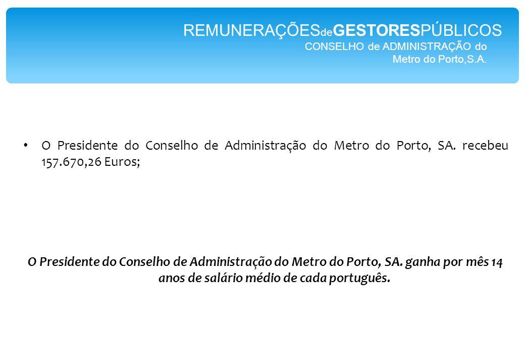CONSELHO de ADMINISTRAÇÃO do Metro do Porto,S.A.
