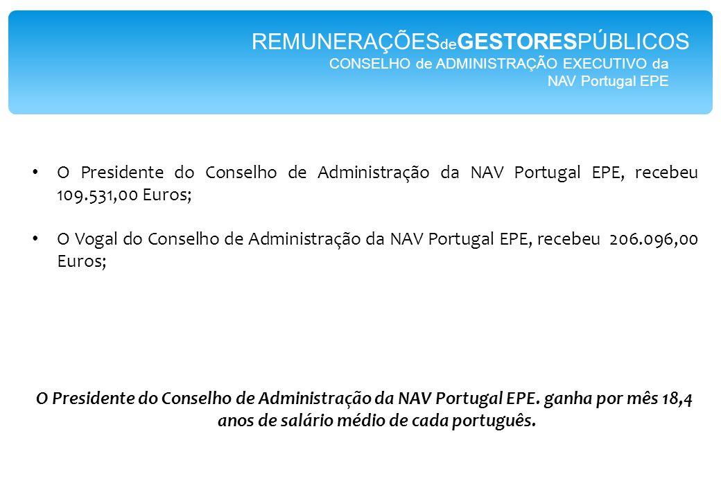 CONSELHO de ADMINISTRAÇÃO EXECUTIVO da NAV Portugal EPE REMUNERAÇÕES de GESTORESPÚBLICOS O Presidente do Conselho de Administração da NAV Portugal EPE, recebeu 109.531,00 Euros; O Vogal do Conselho de Administração da NAV Portugal EPE, recebeu 206.096,00 Euros; O Presidente do Conselho de Administração da NAV Portugal EPE.