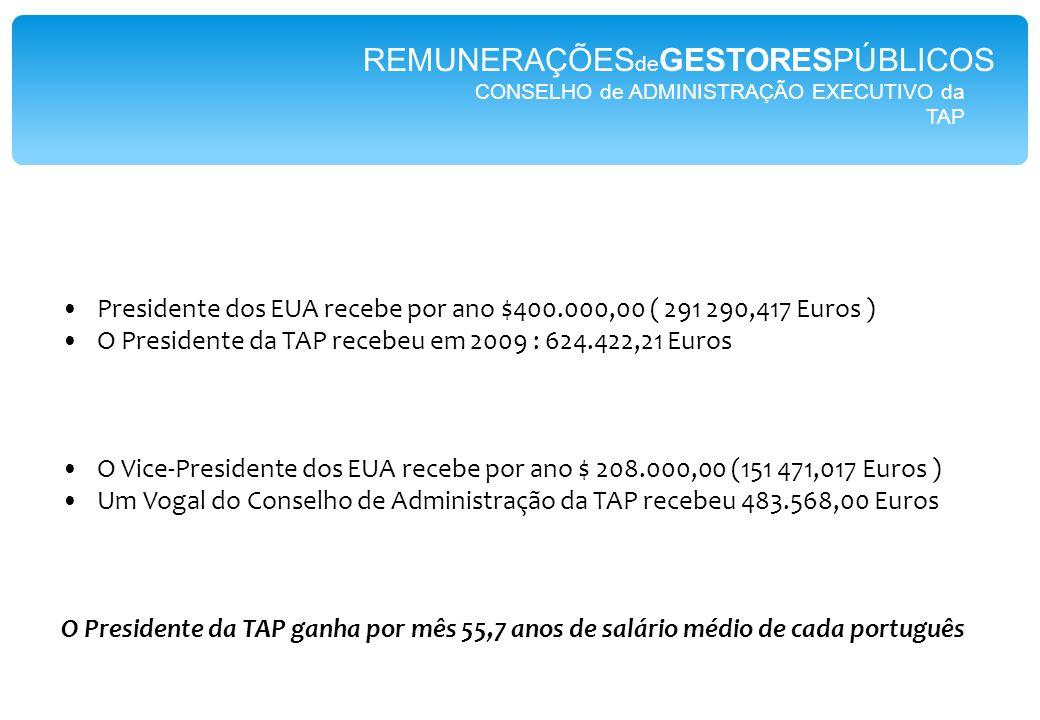 CONSELHO de ADMINISTRAÇÃO EXECUTIVO da TAP REMUNERAÇÕES de GESTORESPÚBLICOS Presidente dos EUA recebe por ano $400.000,00 ( 291 290,417 Euros ) O Presidente da TAP recebeu em 2009 : 624.422,21 Euros O Vice-Presidente dos EUA recebe por ano $ 208.000,00 (151 471,017 Euros ) Um Vogal do Conselho de Administração da TAP recebeu 483.568,00 Euros O Presidente da TAP ganha por mês 55,7 anos de salário médio de cada português