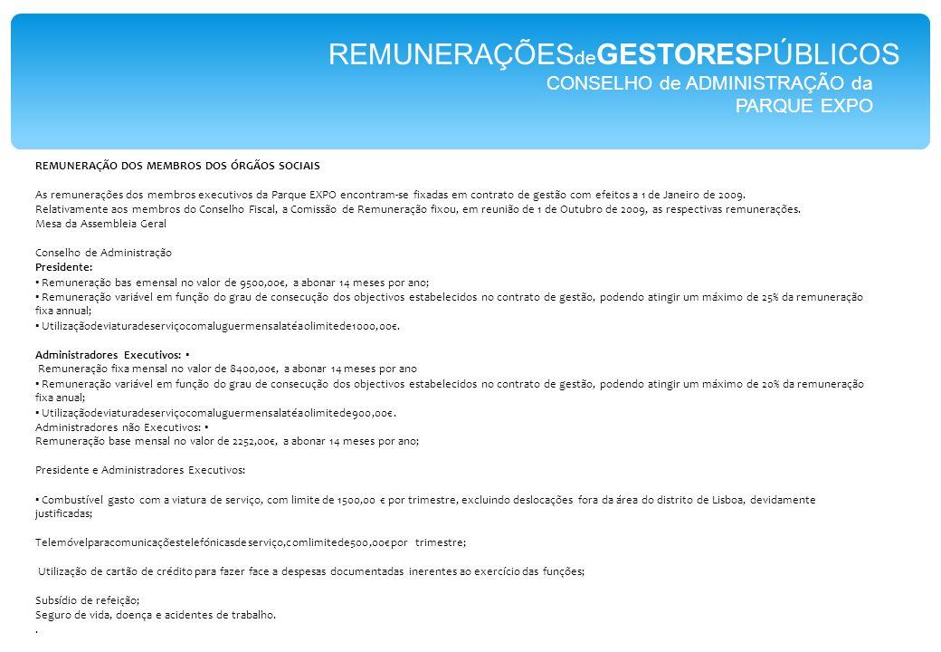 CONSELHO de ADMINISTRAÇÃO da PARQUE EXPO REMUNERAÇÕES de GESTORESPÚBLICOS REMUNERAÇÃO DOS MEMBROS DOS ÓRGÃOS SOCIAIS As remunerações dos membros executivos da Parque EXPO encontram-se fixadas em contrato de gestão com efeitos a 1 de Janeiro de 2009.