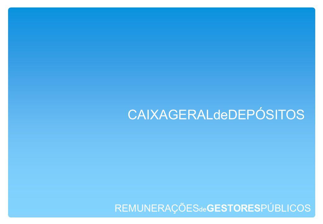 REMUNERAÇÕES de GESTORESPÚBLICOS CAIXAGERALdeDEPÓSITOS