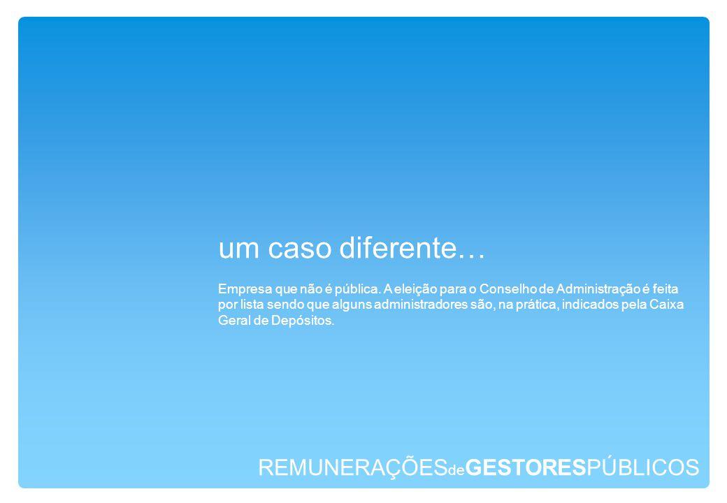REMUNERAÇÕES de GESTORESPÚBLICOS um caso diferente… Empresa que não é pública.