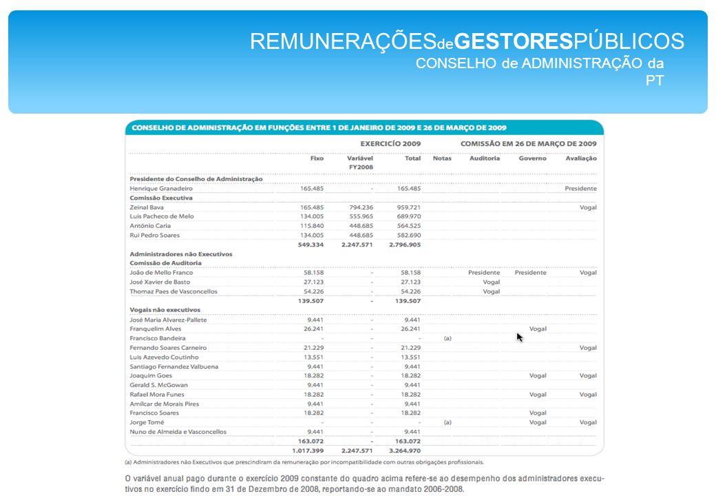 CONSELHO de ADMINISTRAÇÃO da PT REMUNERAÇÕES de GESTORESPÚBLICOS