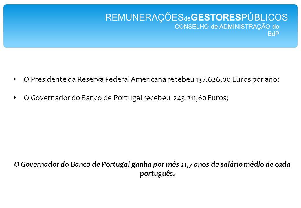 CONSELHO de ADMINISTRAÇÃO do BdP REMUNERAÇÕES de GESTORESPÚBLICOS O Presidente da Reserva Federal Americana recebeu 137.626,00 Euros por ano; O Governador do Banco de Portugal recebeu 243.211,60 Euros; O Governador do Banco de Portugal ganha por mês 21,7 anos de salário médio de cada português.