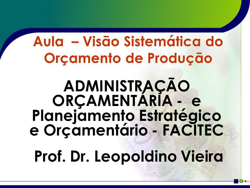 1 Aula – Visão Sistemática do Orçamento de Produção ADMINISTRAÇÃO ORÇAMENTÁRIA - e Planejamento Estratégico e Orçamentário - FACITEC Prof. Dr. Leopold
