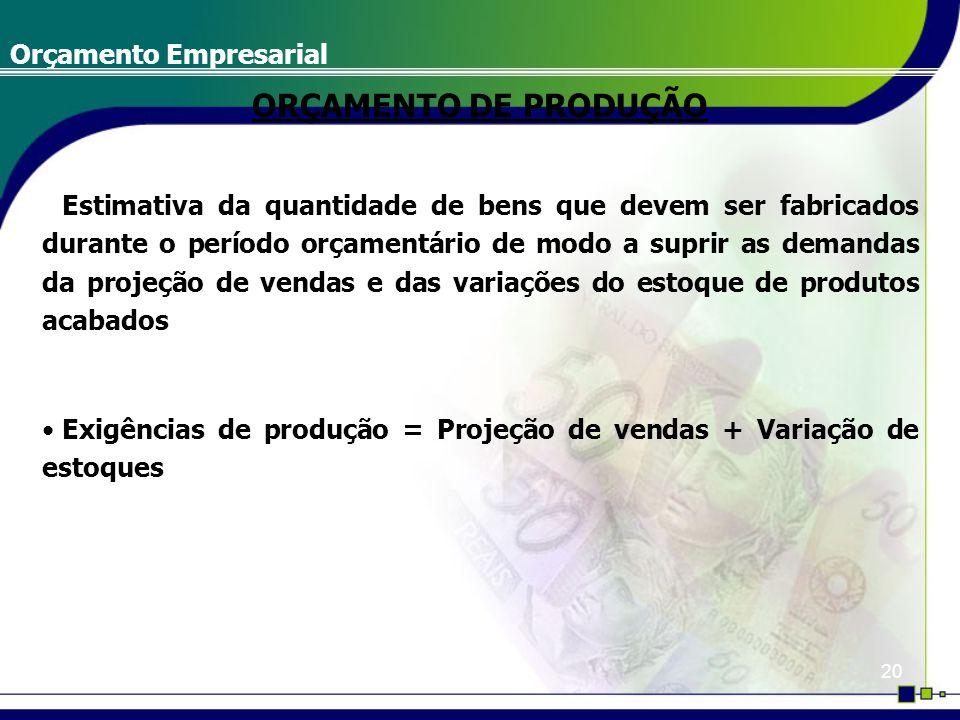 20 Orçamento Empresarial Estimativa da quantidade de bens que devem ser fabricados durante o período orçamentário de modo a suprir as demandas da proj