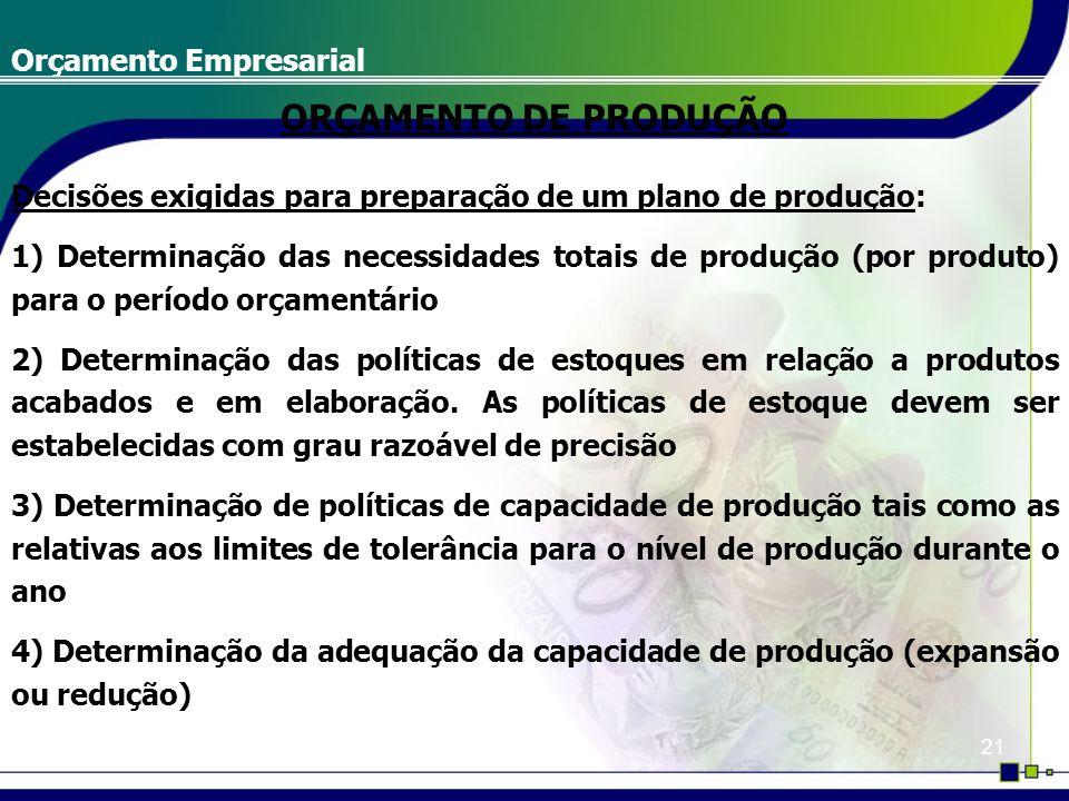 21 Orçamento Empresarial Decisões exigidas para preparação de um plano de produção: 1) Determinação das necessidades totais de produção (por produto)