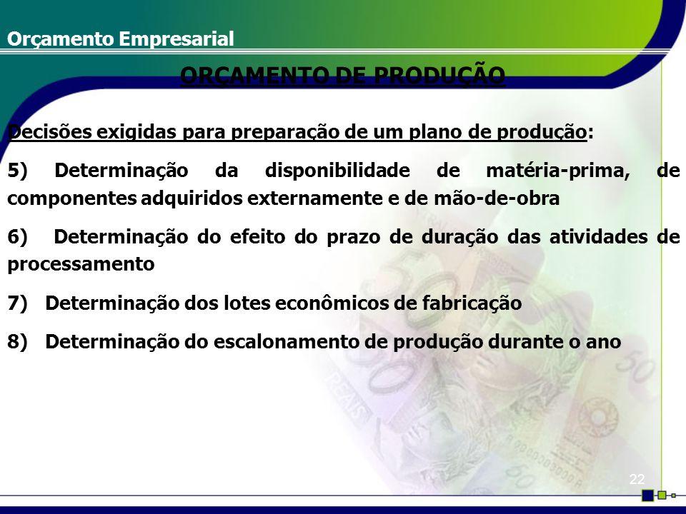 22 Orçamento Empresarial Decisões exigidas para preparação de um plano de produção: 5) Determinação da disponibilidade de matéria-prima, de componente