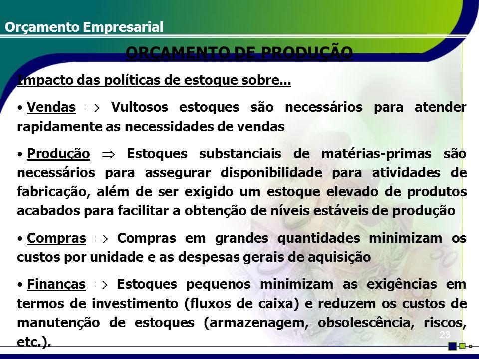 23 Orçamento Empresarial Impacto das políticas de estoque sobre... Vendas  Vultosos estoques são necessários para atender rapidamente as necessidades