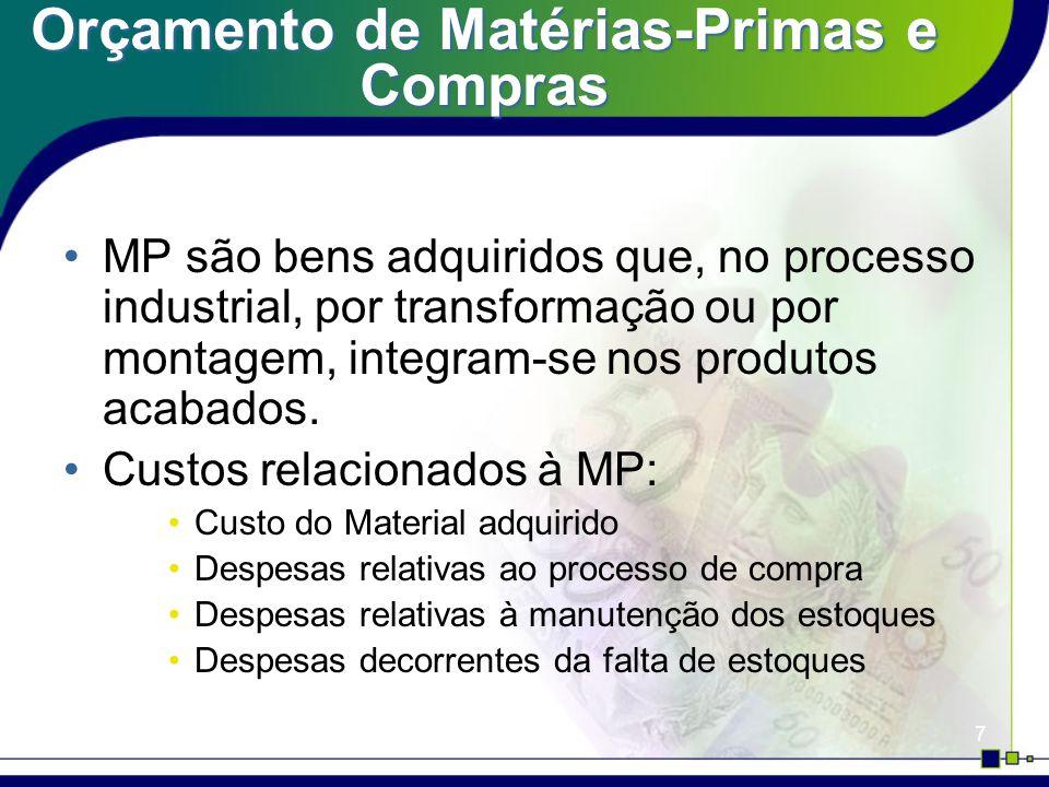 7 Orçamento de Matérias-Primas e Compras MP são bens adquiridos que, no processo industrial, por transformação ou por montagem, integram-se nos produt