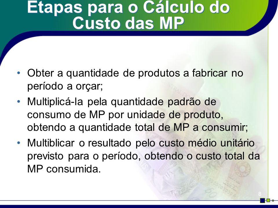 8 Etapas para o Cálculo do Custo das MP Obter a quantidade de produtos a fabricar no período a orçar; Multiplicá-la pela quantidade padrão de consumo