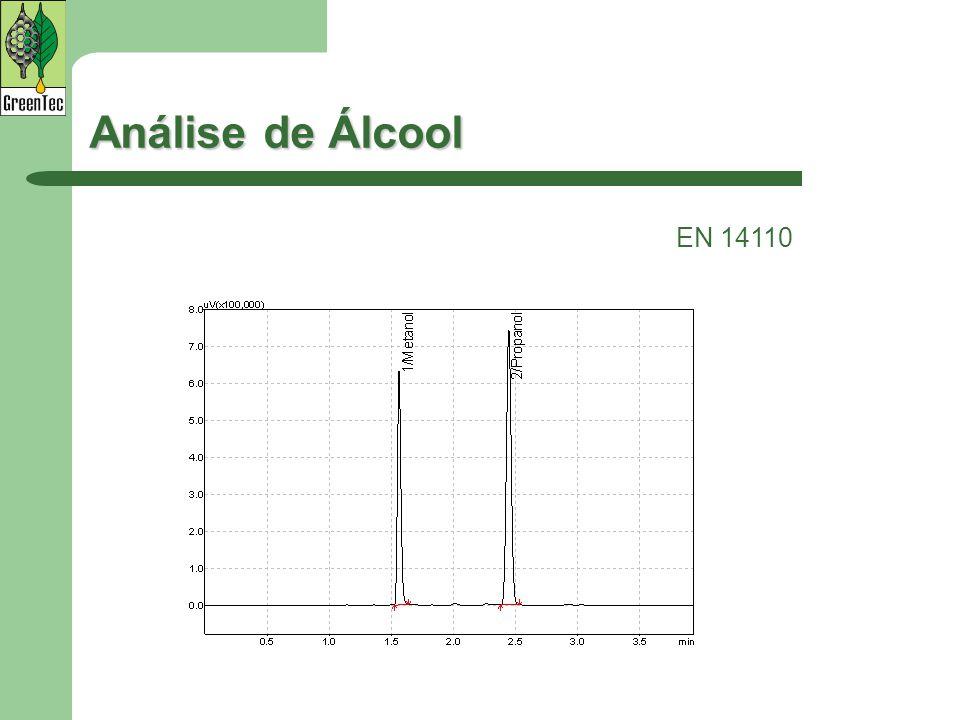Análise de Álcool EN 14110