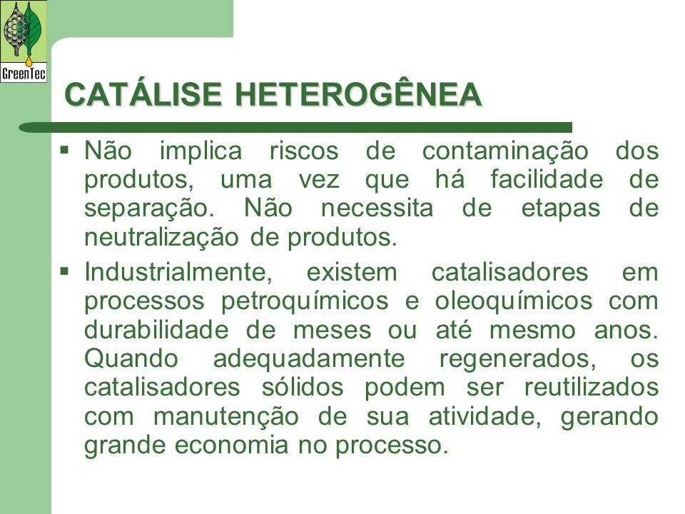 CATÁLISE HETEROGÊNEA  Não implica riscos de contaminação dos produtos, uma vez que há facilidade de separação. Não necessita de etapas de neutralizaç