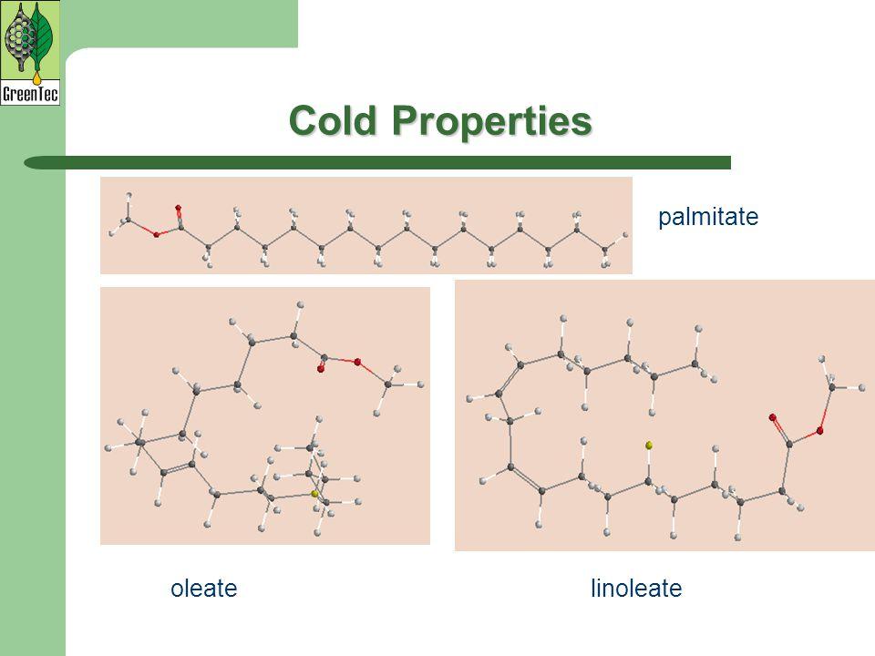 Cold Properties palmitate oleatelinoleate