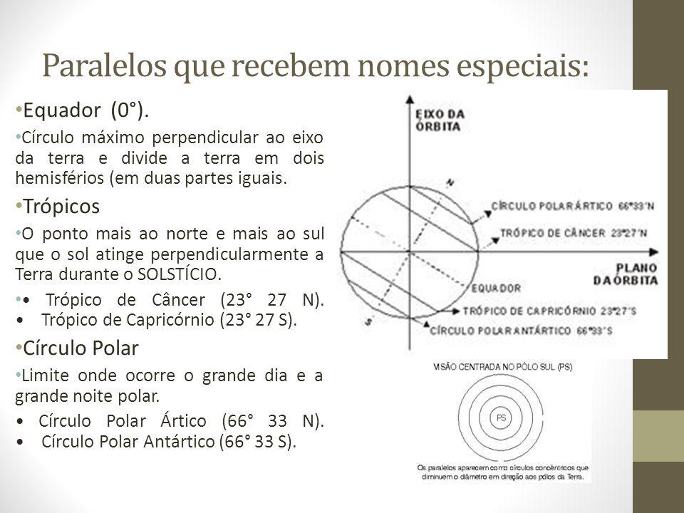 Paralelos que recebem nomes especiais: Equador (0°). Círculo máximo perpendicular ao eixo da terra e divide a terra em dois hemisférios (em duas parte
