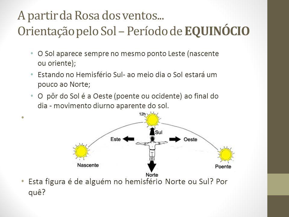 A partir da Rosa dos ventos... Orientação pelo Sol – Período de EQUINÓCIO O Sol aparece sempre no mesmo ponto Leste (nascente ou oriente); Estando no