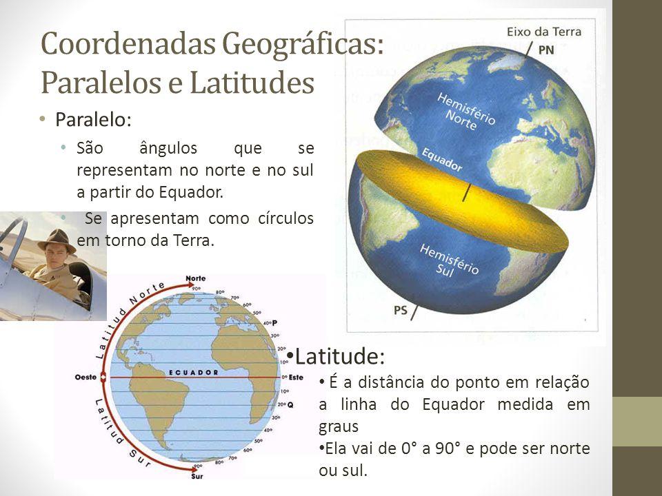 Coordenadas Geográficas: Paralelos e Latitudes Paralelo: São ângulos que se representam no norte e no sul a partir do Equador. Se apresentam como círc