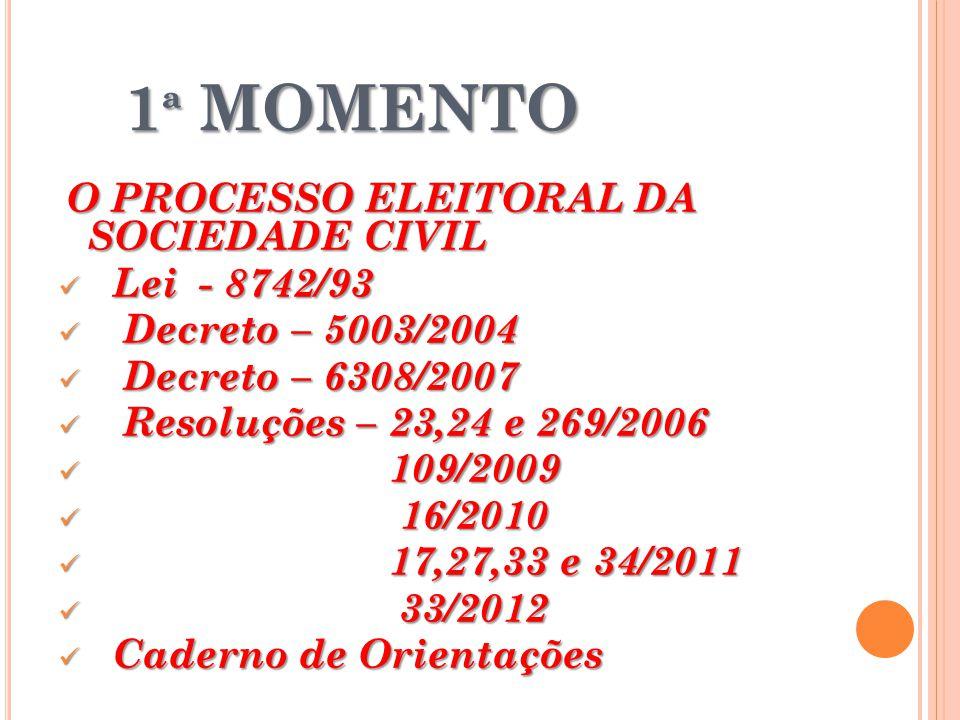 1 ª MOMENTO O PROCESSO ELEITORAL DA SOCIEDADE CIVIL Lei - 8742/93 Lei - 8742/93 Decreto – 5003/2004 Decreto – 5003/2004 Decreto – 6308/2007 Decreto – 6308/2007 Resoluções – 23,24 e 269/2006 Resoluções – 23,24 e 269/2006 109/2009 109/2009 16/2010 16/2010 17,27,33 e 34/2011 17,27,33 e 34/2011 33/2012 33/2012 Caderno de Orientações Caderno de Orientações