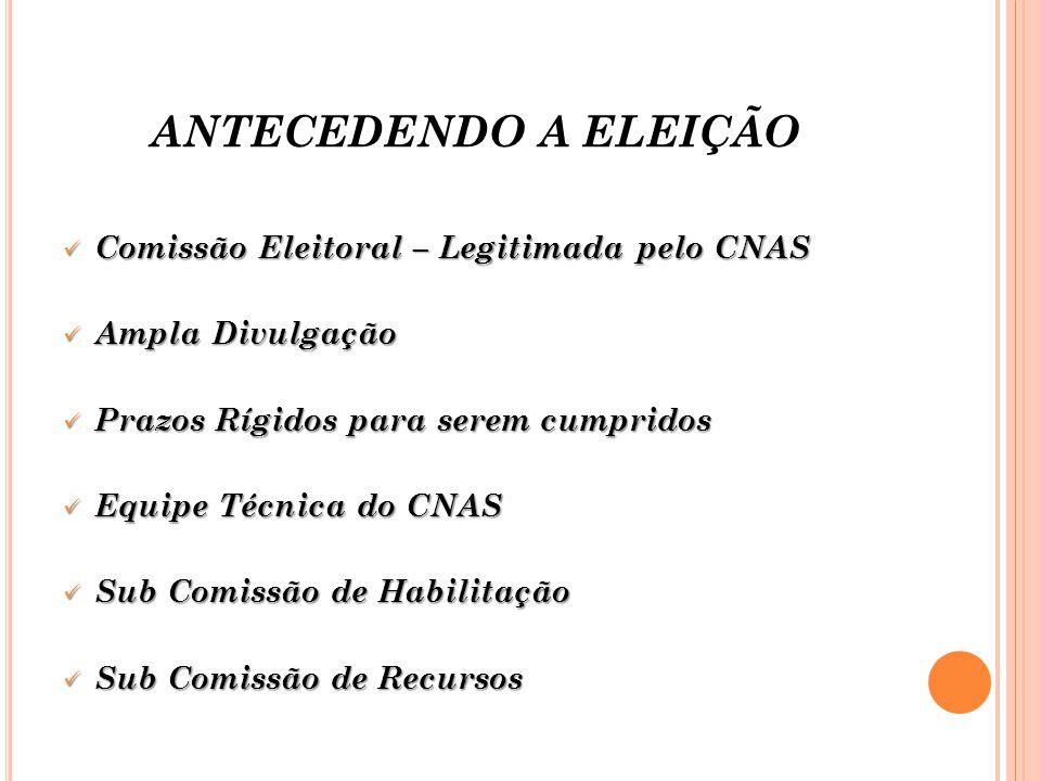 ELEIÇÃO  Ministério Público  Assembleia da Eleição * TCU