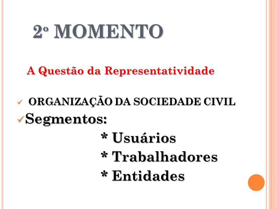 2 º MOMENTO A Questão da Representatividade ORGANIZAÇÃO DA SOCIEDADE CIVIL ORGANIZAÇÃO DA SOCIEDADE CIVIL Segmentos: Segmentos: * Usuários * Usuários * Trabalhadores * Trabalhadores * Entidades * Entidades