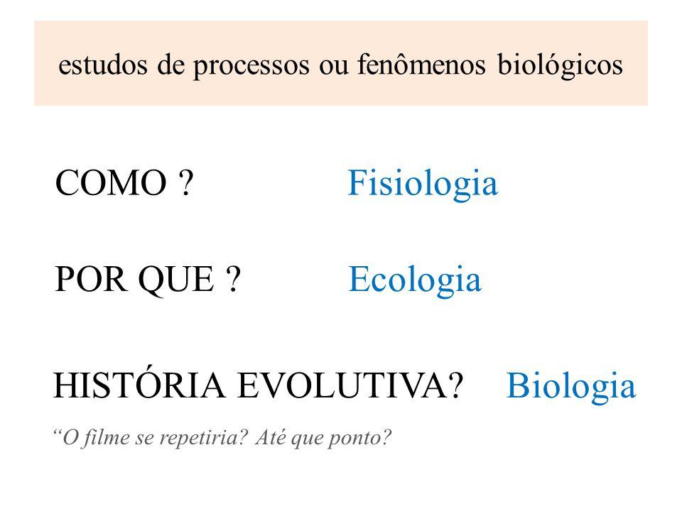 """estudos de processos ou fenômenos biológicos COMO ? POR QUE ? HISTÓRIA EVOLUTIVA? Fisiologia Ecologia Biologia """"O filme se repetiria? Até que ponto?"""