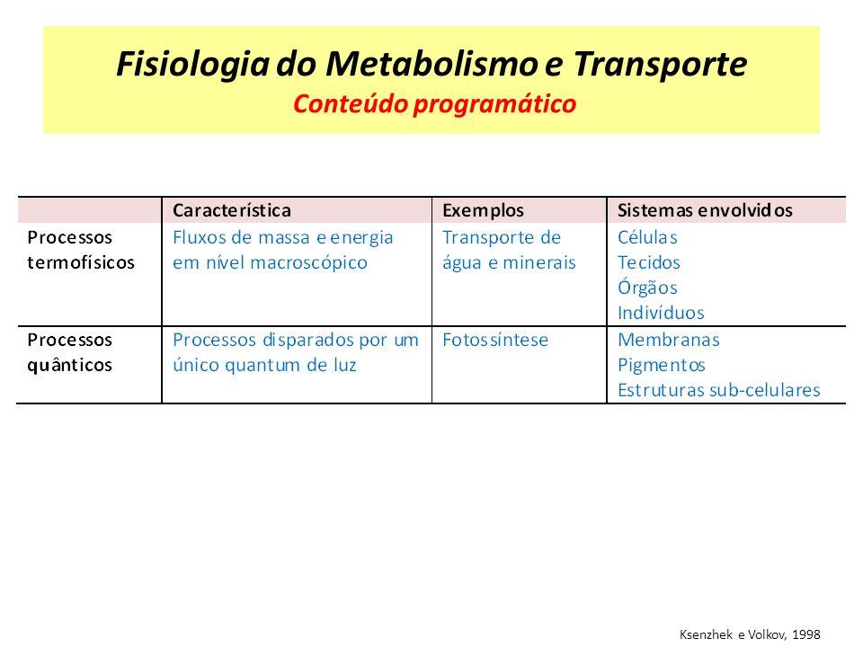 Fisiologia do Metabolismo e Transporte Conteúdo programático Ksenzhek e Volkov, 1998