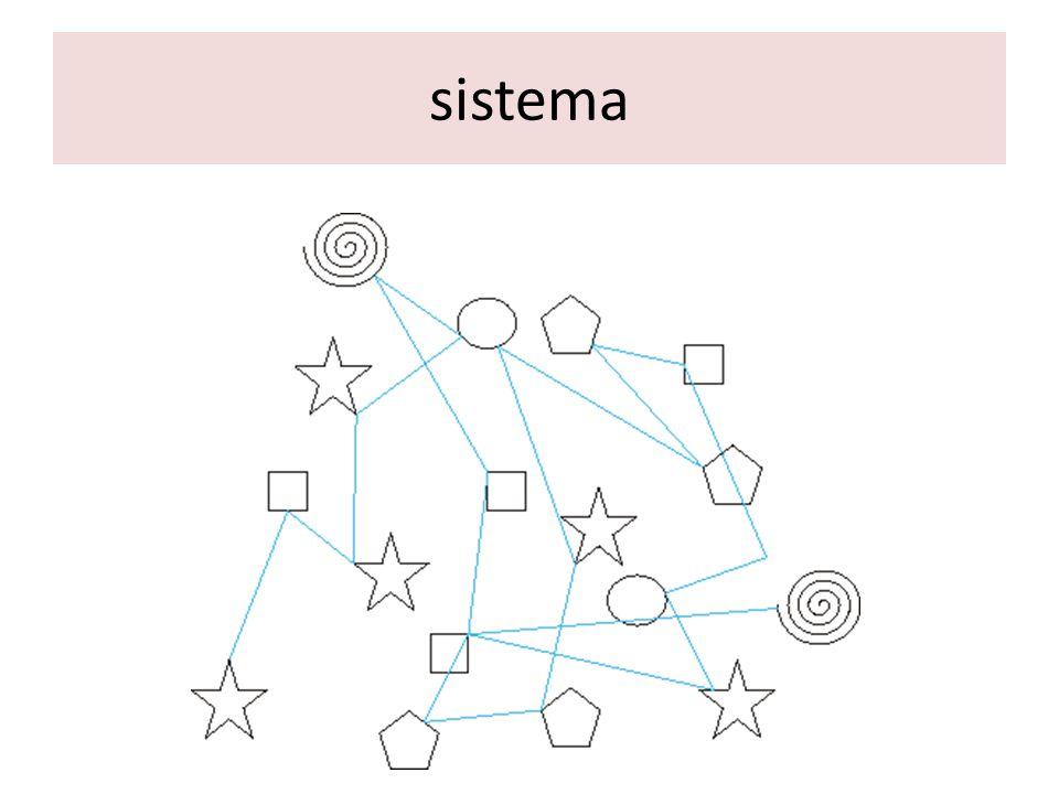 Exemplo de sistema... EVAPORAÇÃO PRECIPITAÇÃO CALOR LATENTE RADIAÇÃO SOLAR
