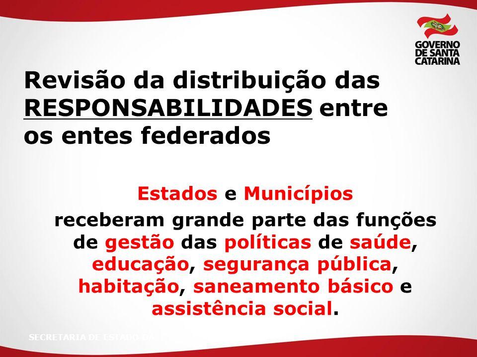 SECRETARIA DE ESTADO DA Estados e Municípios receberam grande parte das funções de gestão das políticas de saúde, educação, segurança pública, habitaç