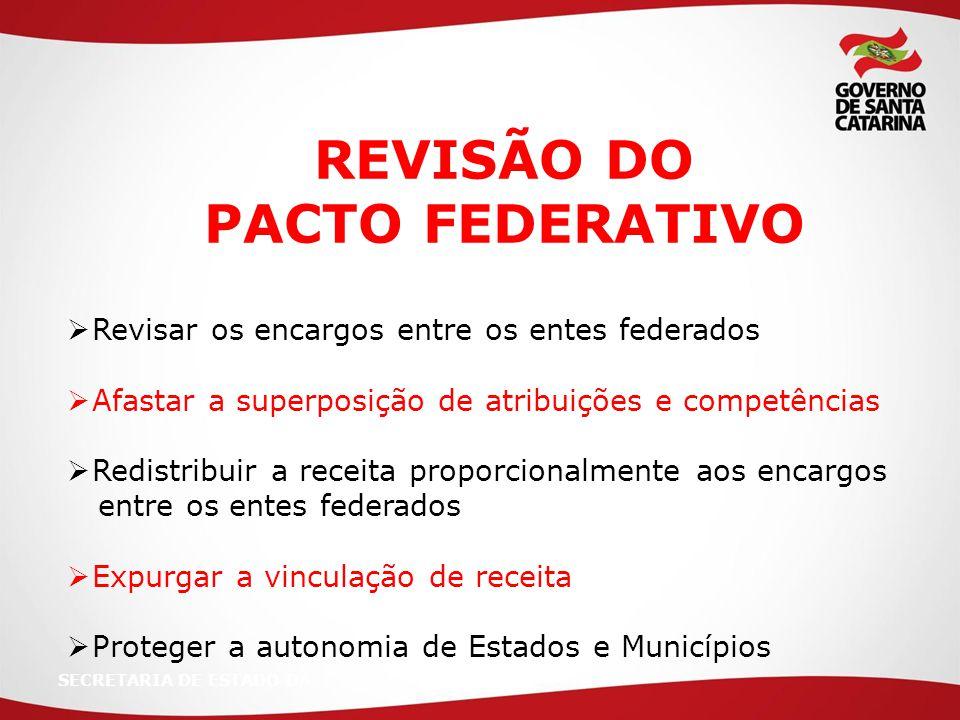 SECRETARIA DE ESTADO DA REVISÃO DO PACTO FEDERATIVO  Revisar os encargos entre os entes federados  Afastar a superposição de atribuições e competênc