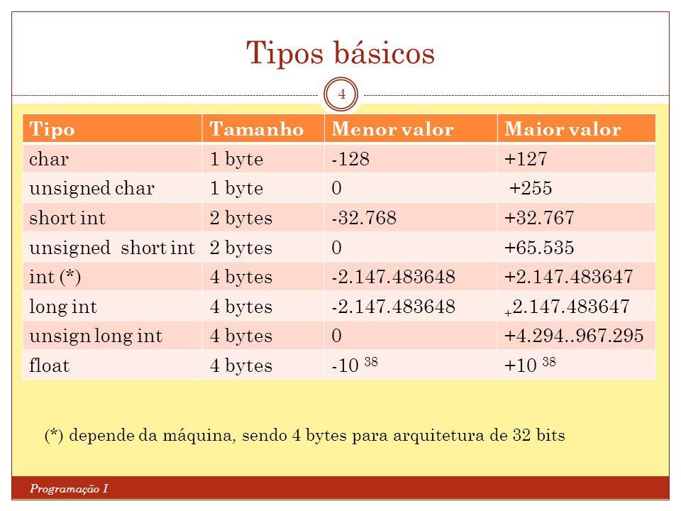 Tipos básicos Programação I 4 TipoTamanhoMenor valorMaior valor char1 byte-128+127 unsigned char1 byte0 +255 short int2 bytes-32.768+32.767 unsigned short int2 bytes0+65.535 int (*)4 bytes-2.147.483648+2.147.483647 long int4 bytes-2.147.483648 + 2.147.483647 unsign long int4 bytes0+4.294..967.295 float4 bytes-10 38 +10 38 (*) depende da máquina, sendo 4 bytes para arquitetura de 32 bits