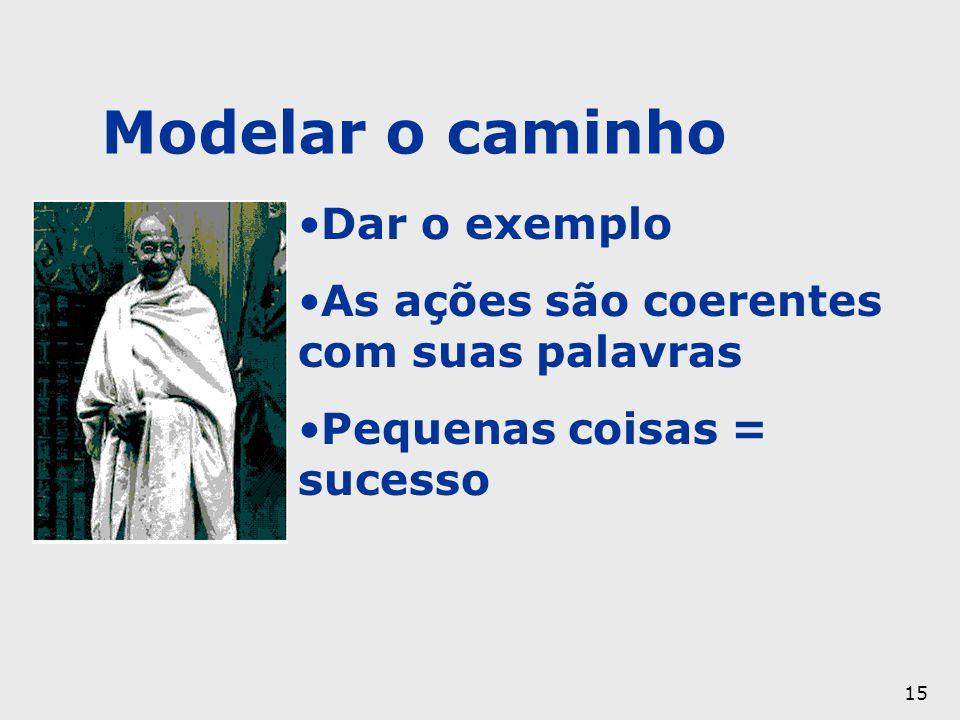 15 Modelar o caminho Dar o exemplo As ações são coerentes com suas palavras Pequenas coisas = sucesso