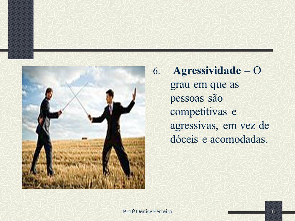 Profª Denise Ferreira11 6. Agressividade – O grau em que as pessoas são competitivas e agressivas, em vez de dóceis e acomodadas.