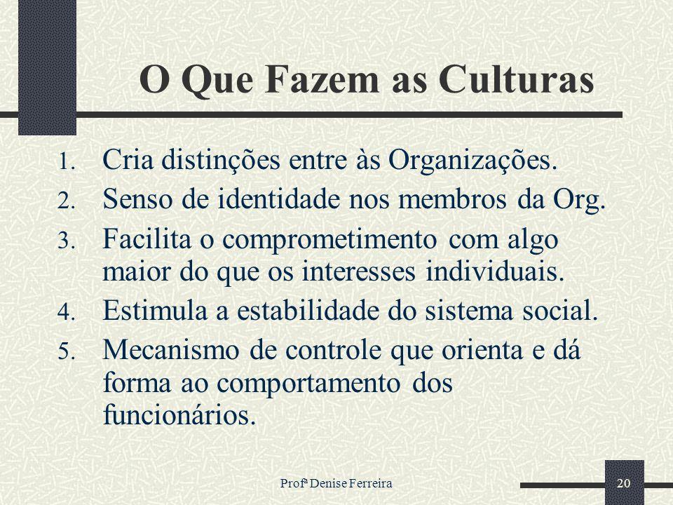 Profª Denise Ferreira20 O Que Fazem as Culturas 1. Cria distinções entre às Organizações. 2. Senso de identidade nos membros da Org. 3. Facilita o com