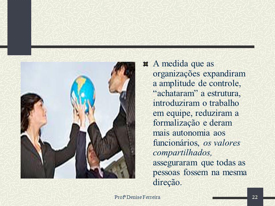 """Profª Denise Ferreira22 A medida que as organizações expandiram a amplitude de controle, """"achataram"""" a estrutura, introduziram o trabalho em equipe, r"""