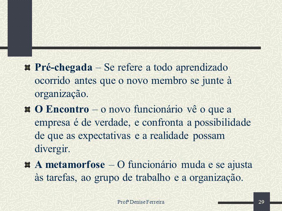 Profª Denise Ferreira29 Pré-chegada – Se refere a todo aprendizado ocorrido antes que o novo membro se junte à organização. O Encontro – o novo funcio