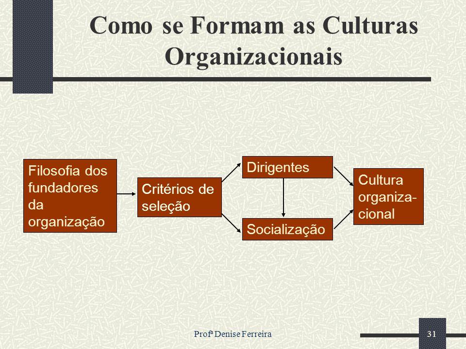 Profª Denise Ferreira31 Como se Formam as Culturas Organizacionais Filosofia dos fundadores da organização Critérios de seleção Dirigentes Socializaçã