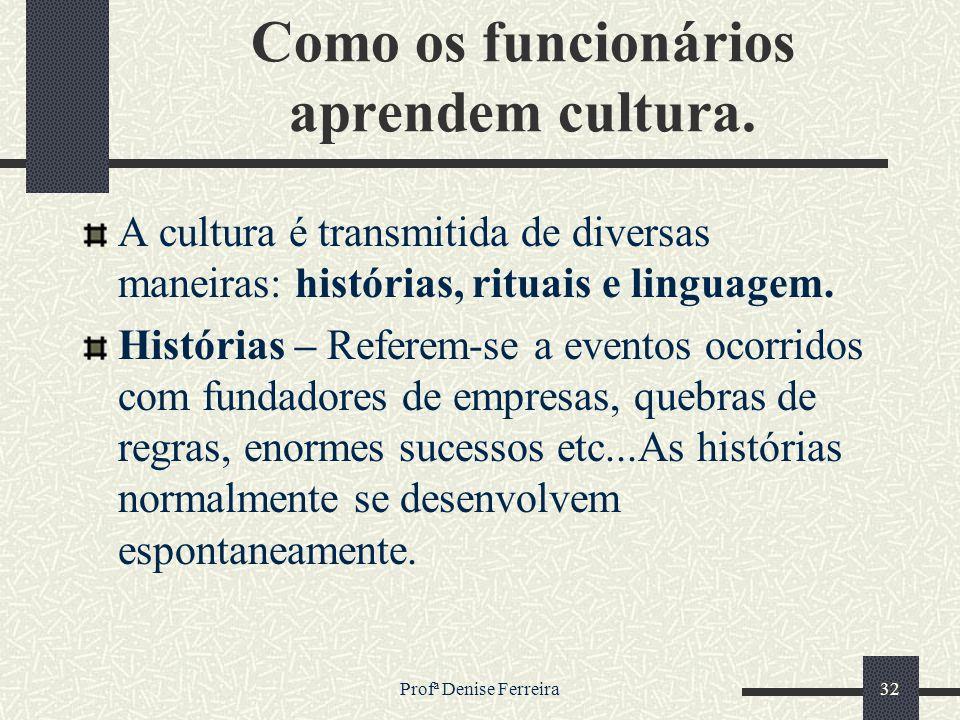 Profª Denise Ferreira32 Como os funcionários aprendem cultura. A cultura é transmitida de diversas maneiras: histórias, rituais e linguagem. Histórias