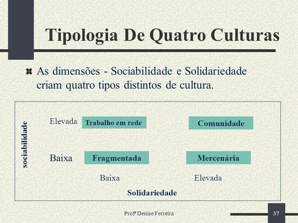 Profª Denise Ferreira37 Tipologia De Quatro Culturas As dimensões - Sociabilidade e Solidariedade criam quatro tipos distintos de cultura. sociabilida