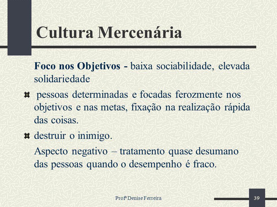 Profª Denise Ferreira39 Cultura Mercenária Foco nos Objetivos - baixa sociabilidade, elevada solidariedade pessoas determinadas e focadas ferozmente n