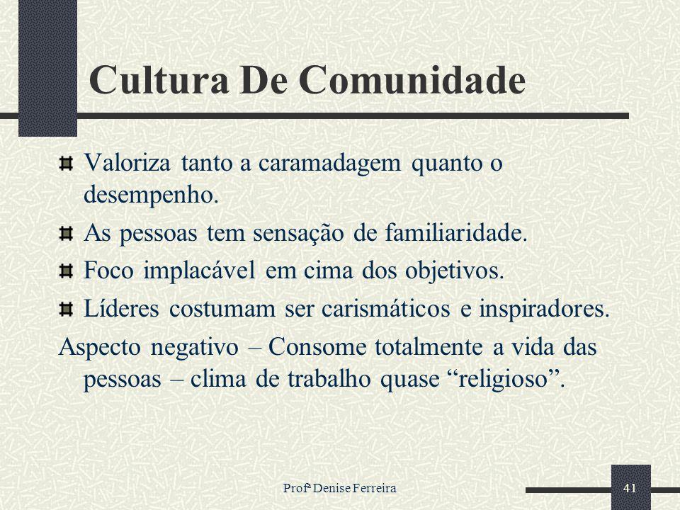 Profª Denise Ferreira41 Cultura De Comunidade Valoriza tanto a caramadagem quanto o desempenho. As pessoas tem sensação de familiaridade. Foco implacá