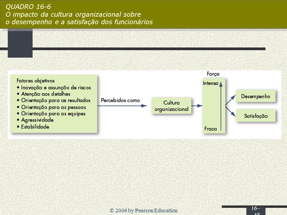 © 2006 by Pearson Education 16– 48 QUADRO 16-6 O impacto da cultura organizacional sobre o desempenho e a satisfação dos funcionários