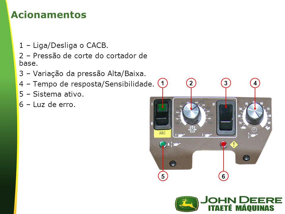| Acionamentos 1 –Liga/Desliga o CACB.2 –Pressão de corte do cortador de base.