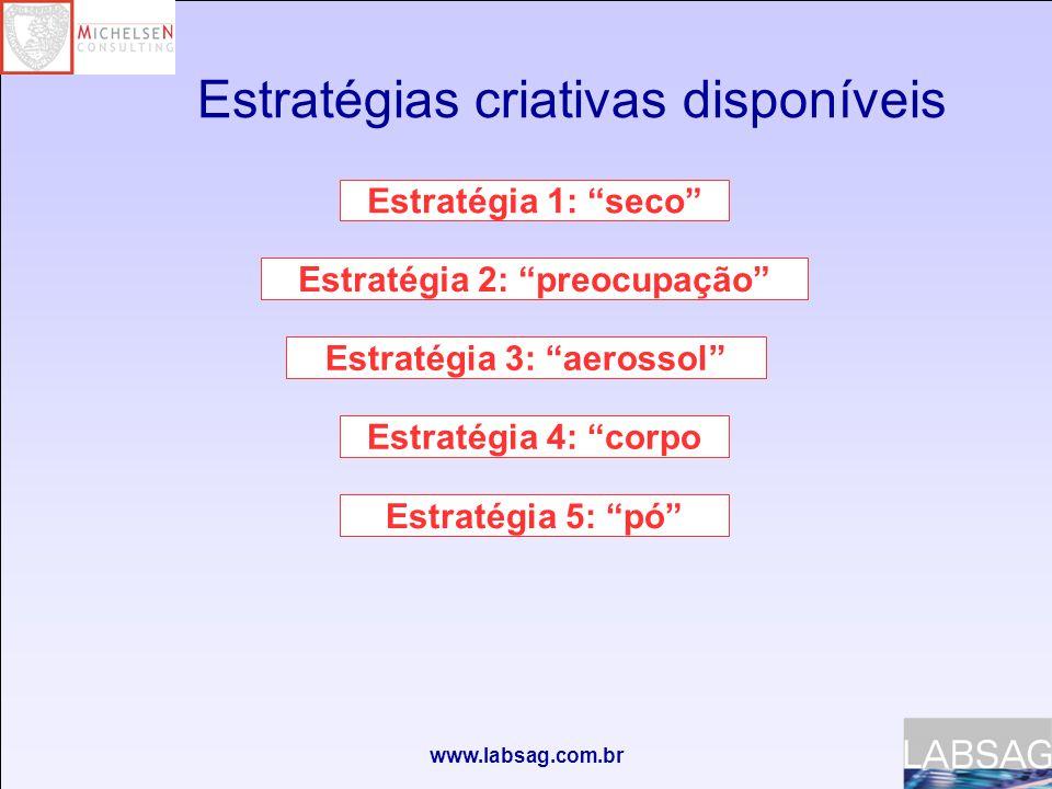www.labsag.com.br Estratégias criativas disponíveis Estratégia 1: seco Estratégia 2: preocupação Estratégia 3: aerossol Estratégia 4: corpo Estratégia 5: pó