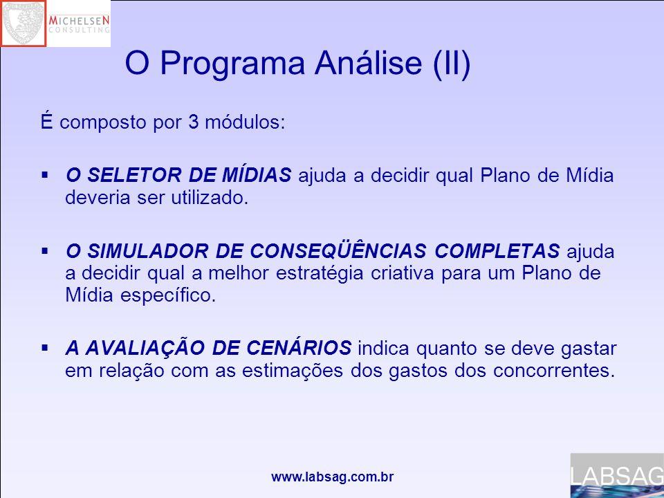 www.labsag.com.br O Programa Análise (II) É composto por 3 módulos:  O SELETOR DE MÍDIAS ajuda a decidir qual Plano de Mídia deveria ser utilizado.