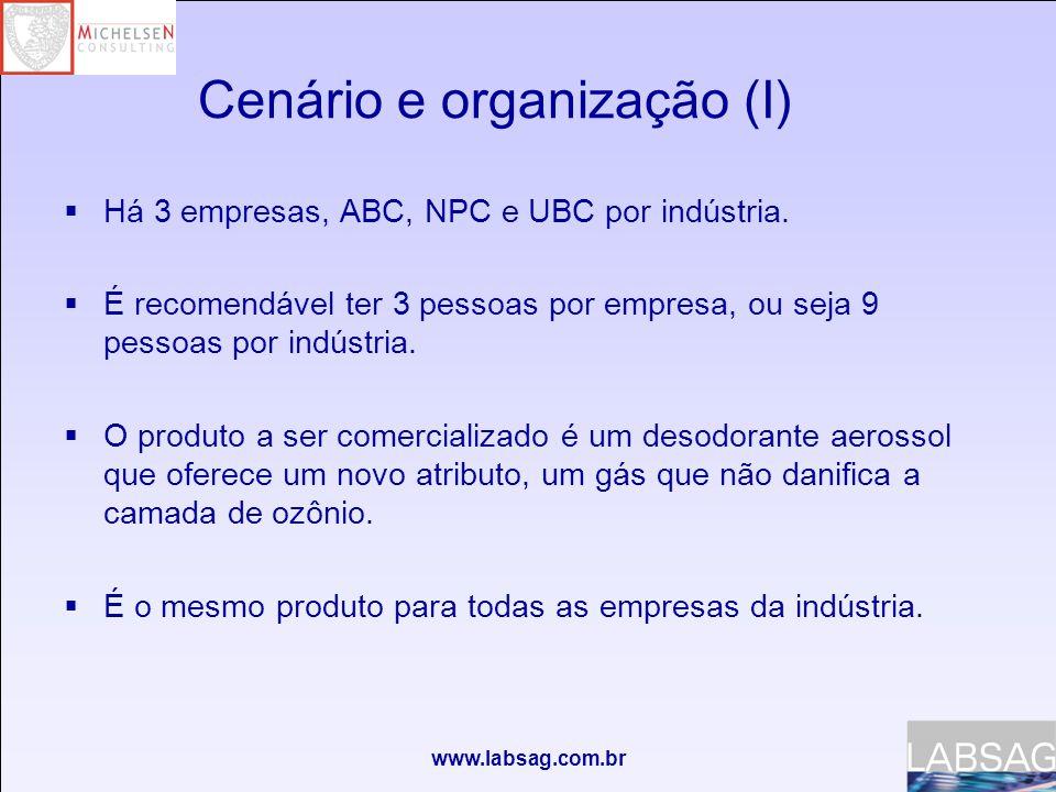 www.labsag.com.br Cenário e organização (I)  Há 3 empresas, ABC, NPC e UBC por indústria.