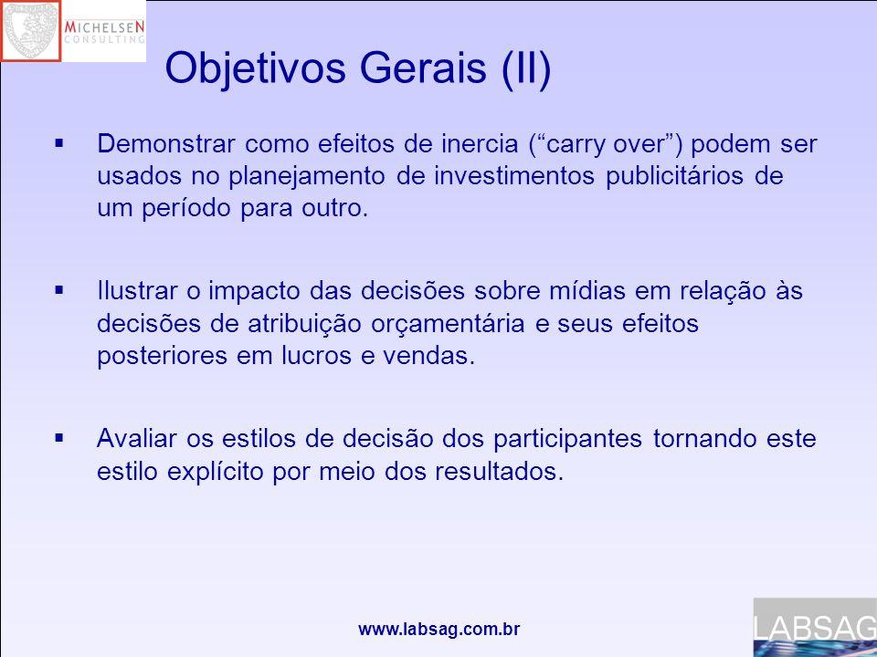 www.labsag.com.br Objetivos Gerais (II)  Demonstrar como efeitos de inercia ( carry over ) podem ser usados no planejamento de investimentos publicitários de um período para outro.
