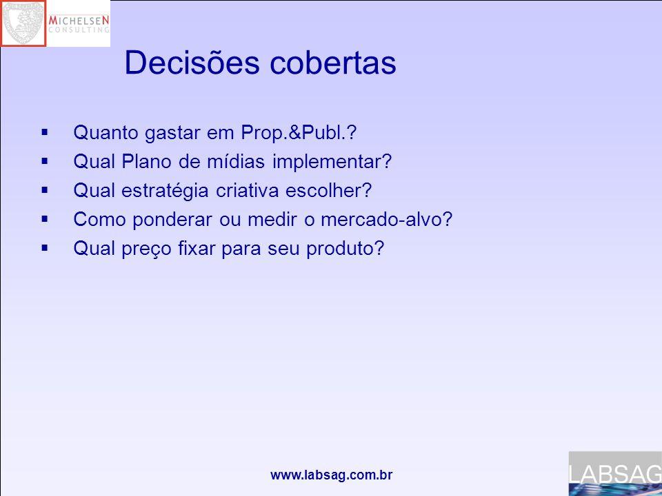 www.labsag.com.br Decisões cobertas  Quanto gastar em Prop.&Publ..