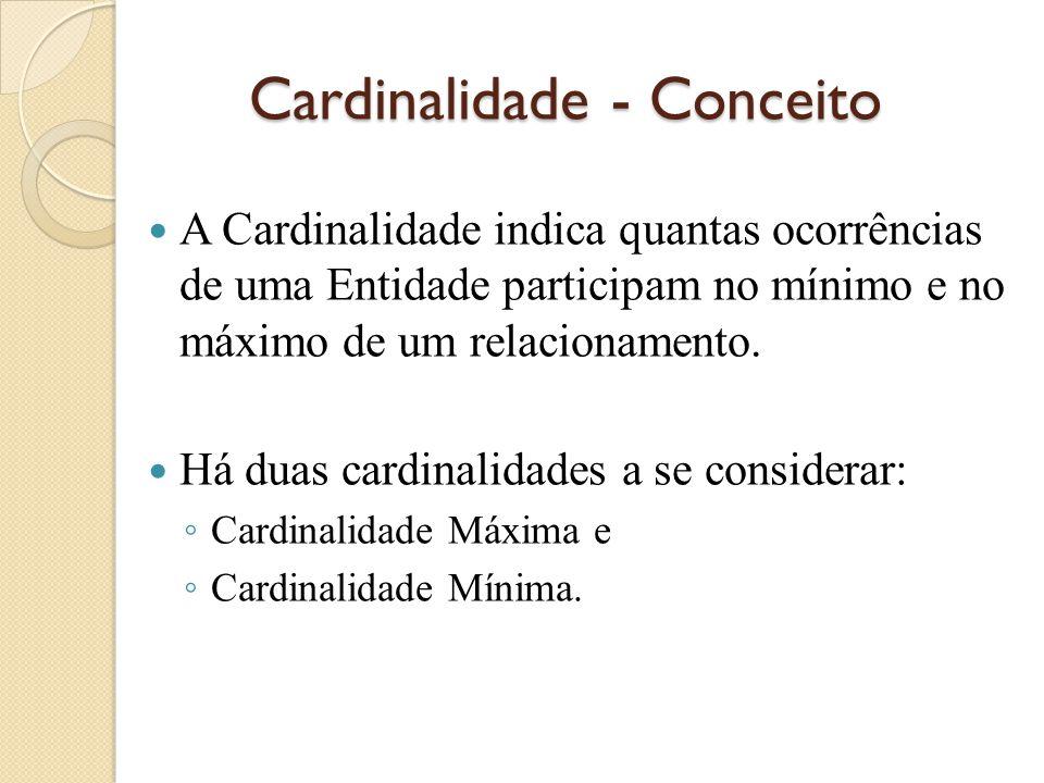 Cardinalidade - Conceito A Cardinalidade indica quantas ocorrências de uma Entidade participam no mínimo e no máximo de um relacionamento. Há duas car
